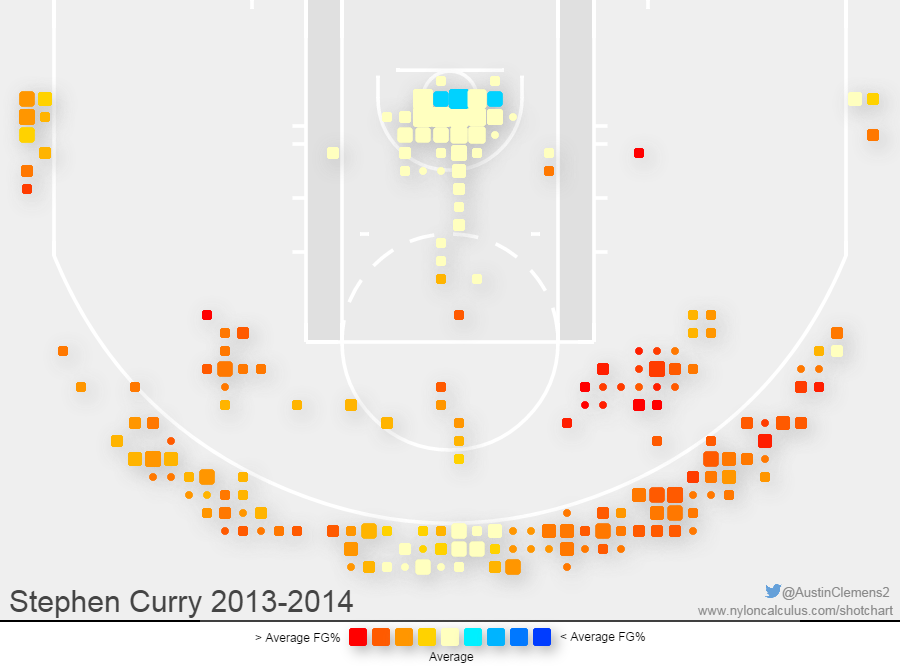 stephcurryshotchartfg