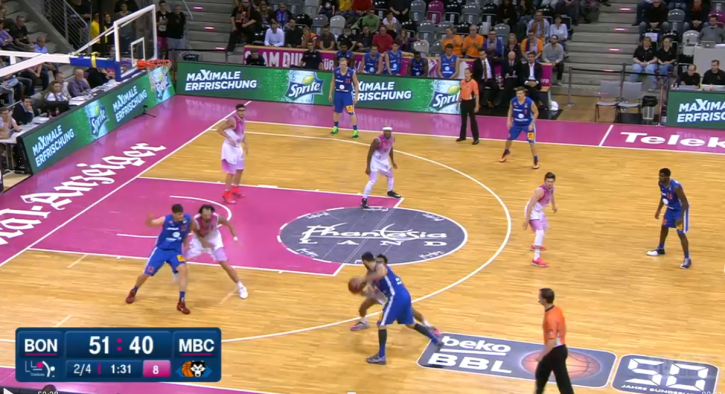 Quelle: Telekom Basketball