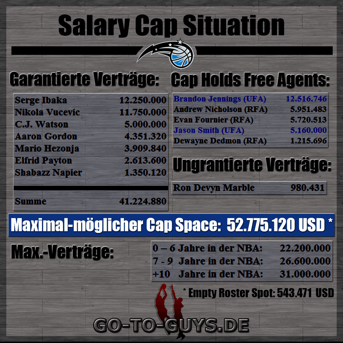 magic_salary2