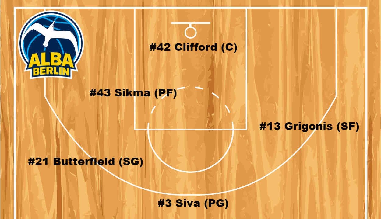 Starting 5 - Alba Berlin